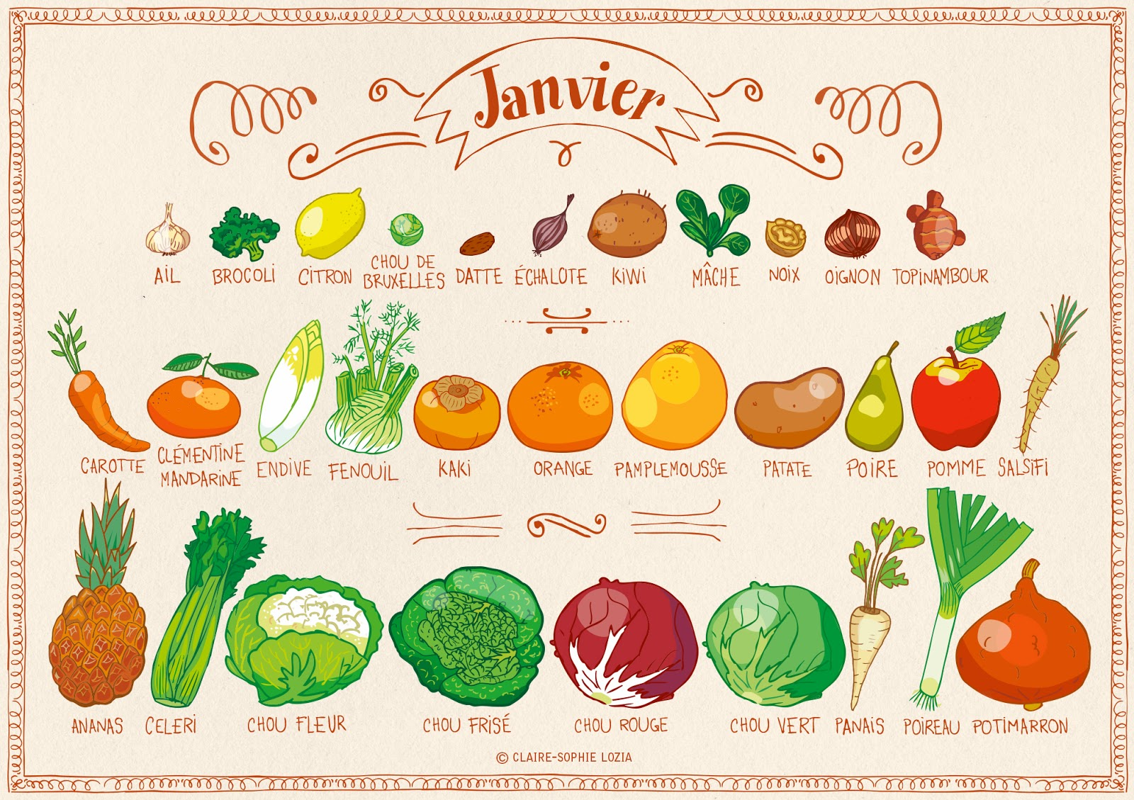 Mange des fruits et légumes de saison : hiver