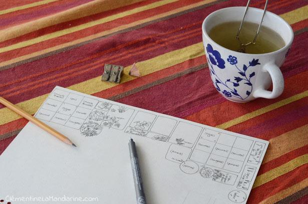 Jardinage urbain de printemps #4 – plan du balcon